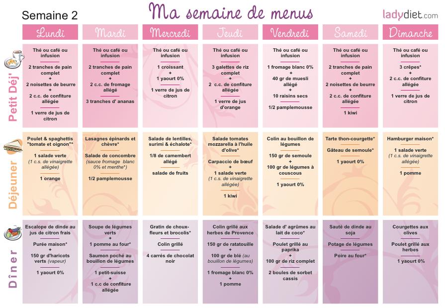 20 Idées De Planning Regime Régime Menu Régime équilibre Alimentaire
