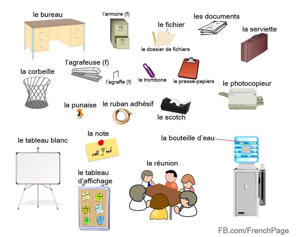 vocabulaire du bureau le fran ais et vous pinterest. Black Bedroom Furniture Sets. Home Design Ideas
