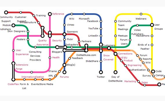 Subway map visualization jquery navigation menu plugins coding subway map visualization jquery navigation menu plugins ccuart Gallery