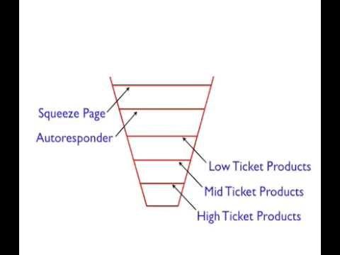 Online Sample Business Plan  Etsy    Sample Business