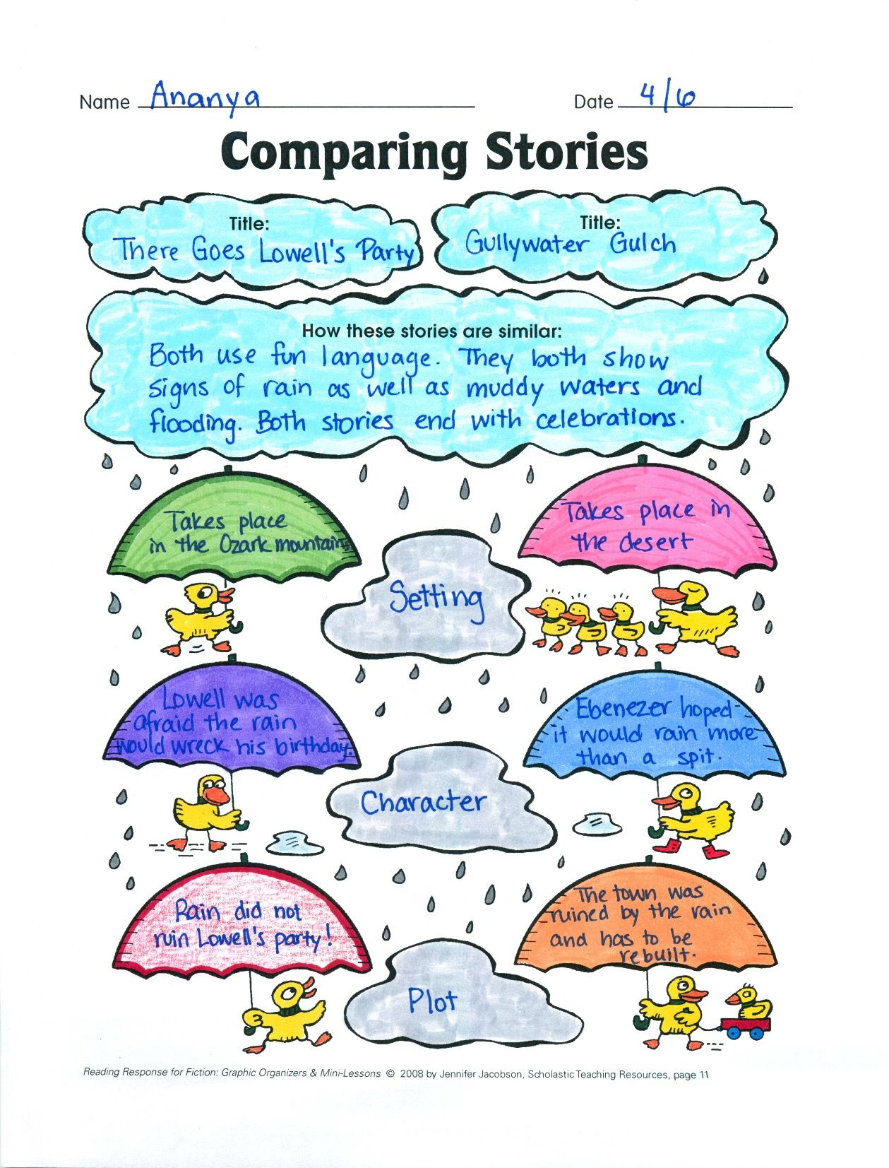 Comparing Stories Story Elements Graphic Organizer Rl 2