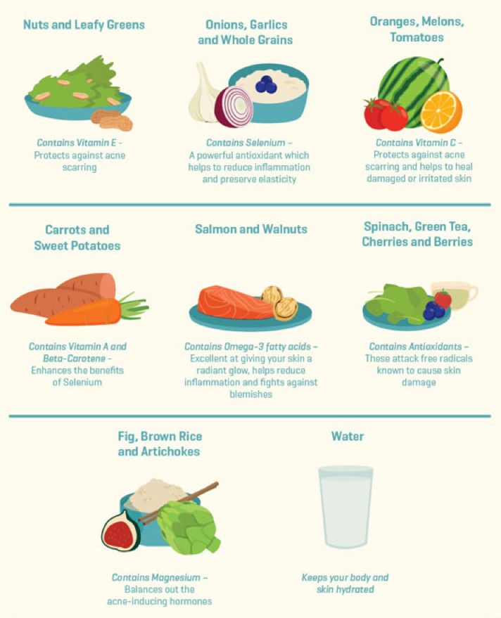 Best Foods To Help Fight Acne With Images Food For Acne Healthy Appetizers Food
