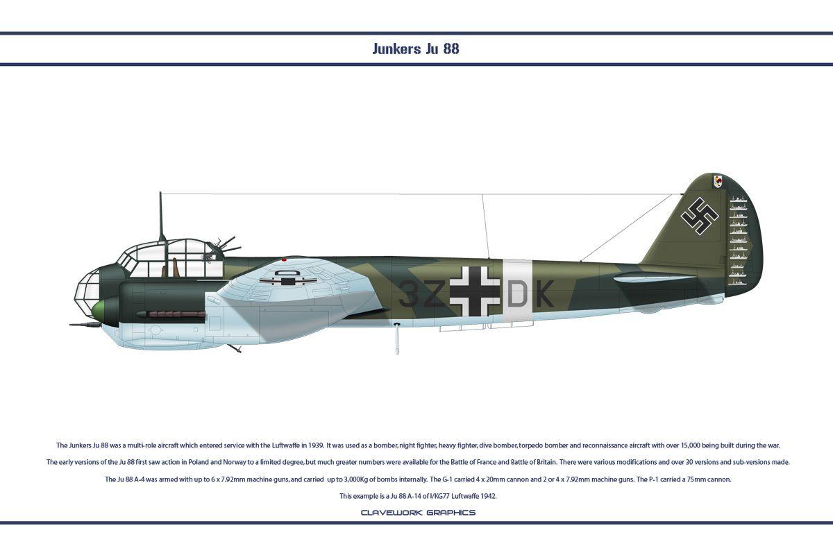 Ju 88 A-14 KG77 1 by WS-Clave.deviantart.com on @DeviantArt