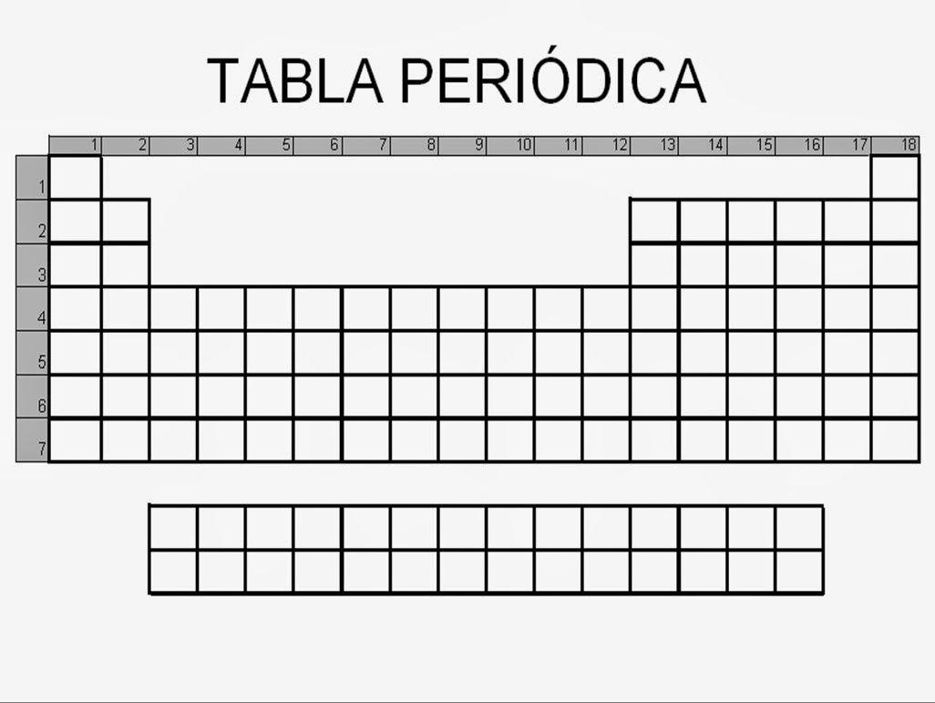 resultado de imagen para croquis de tabla periodica - Tabla Periodica Actual En Blanco