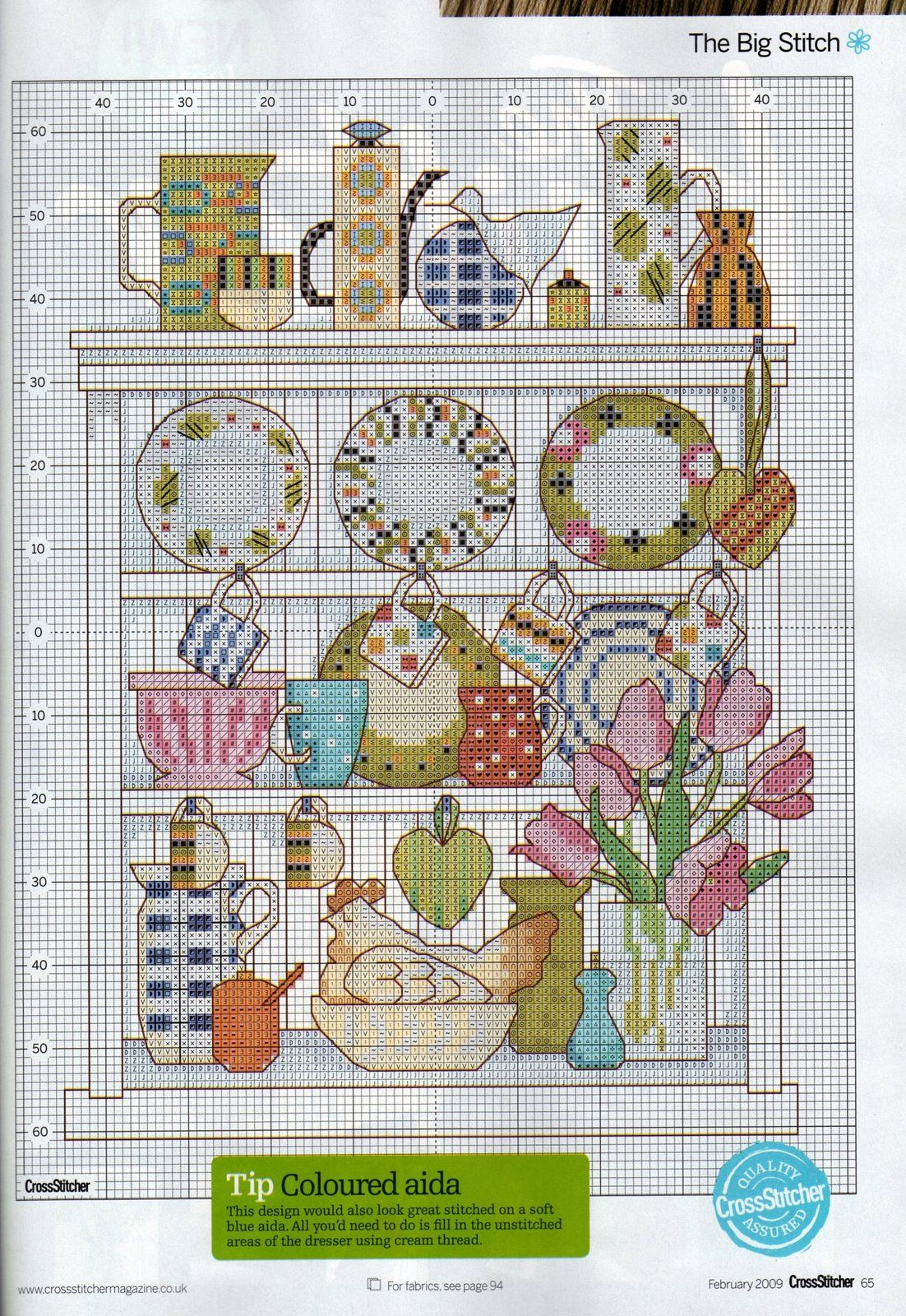 Country kitchen of crossstich pinterest cross stitch