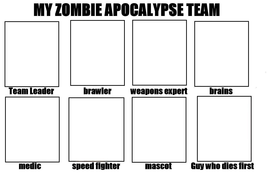 Pin By Haili Byers On Necessary Charts Zombie Apocalypse Team Blank Memes Art Style Challenge