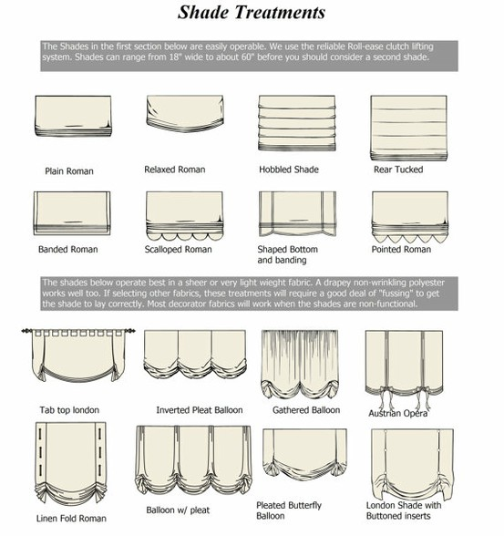 the many styles of roman shades // from marcus design ...