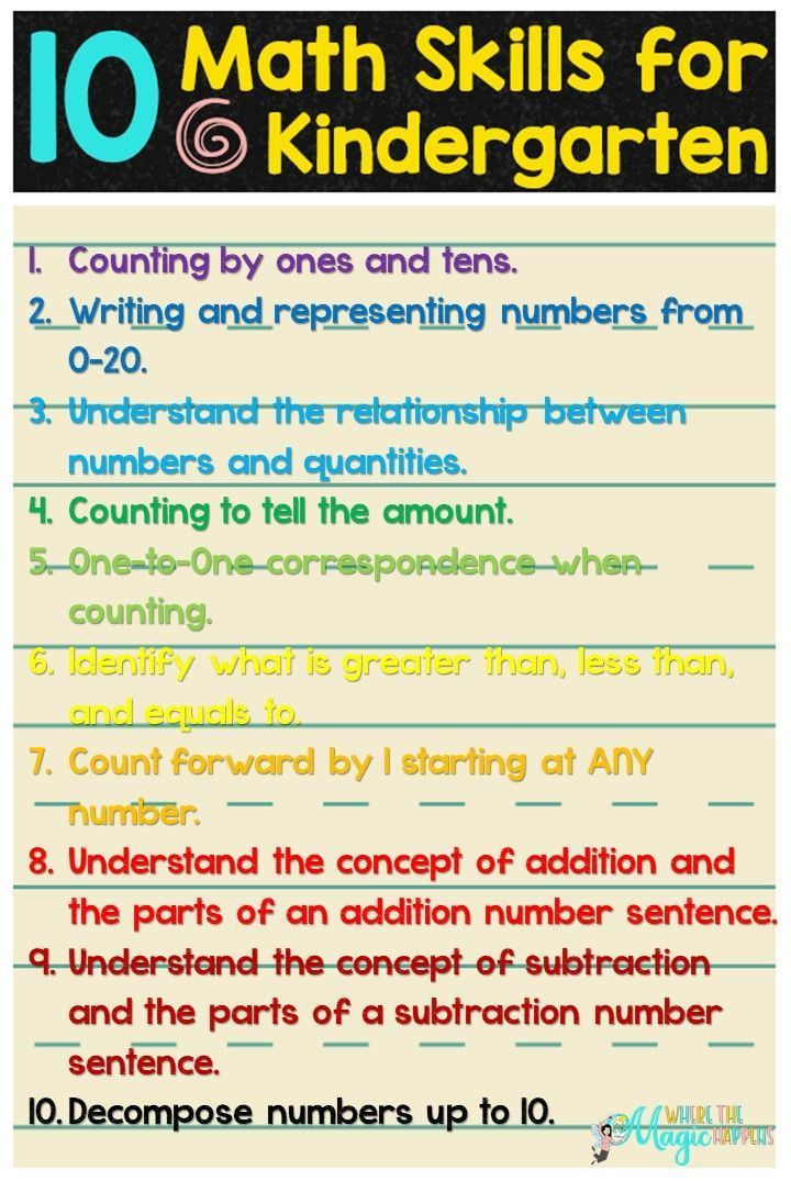 Come and read five great tips for teaching word problems