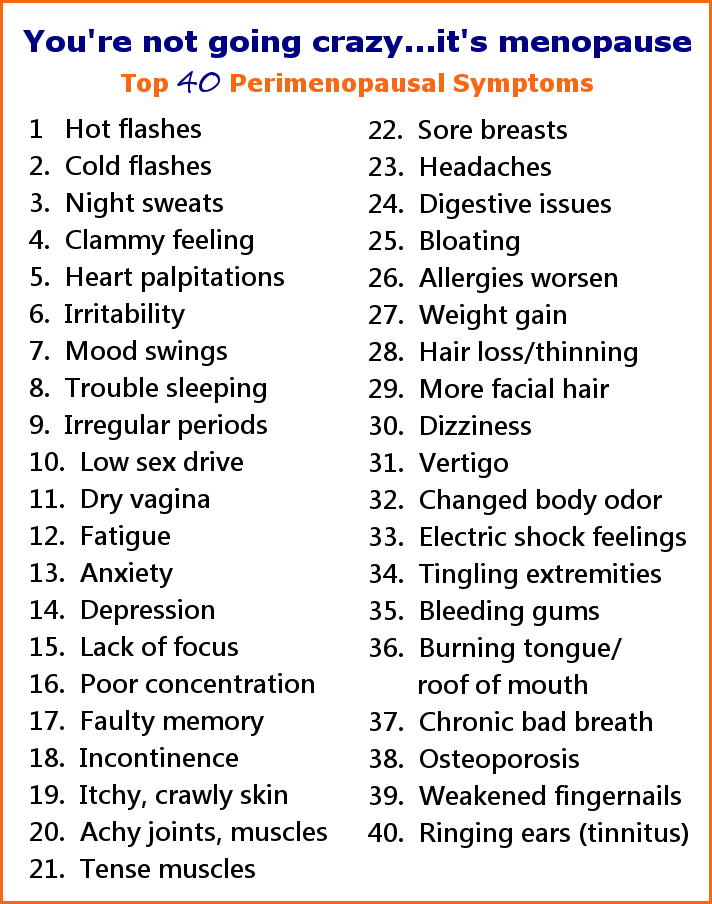Image result for menopause age
