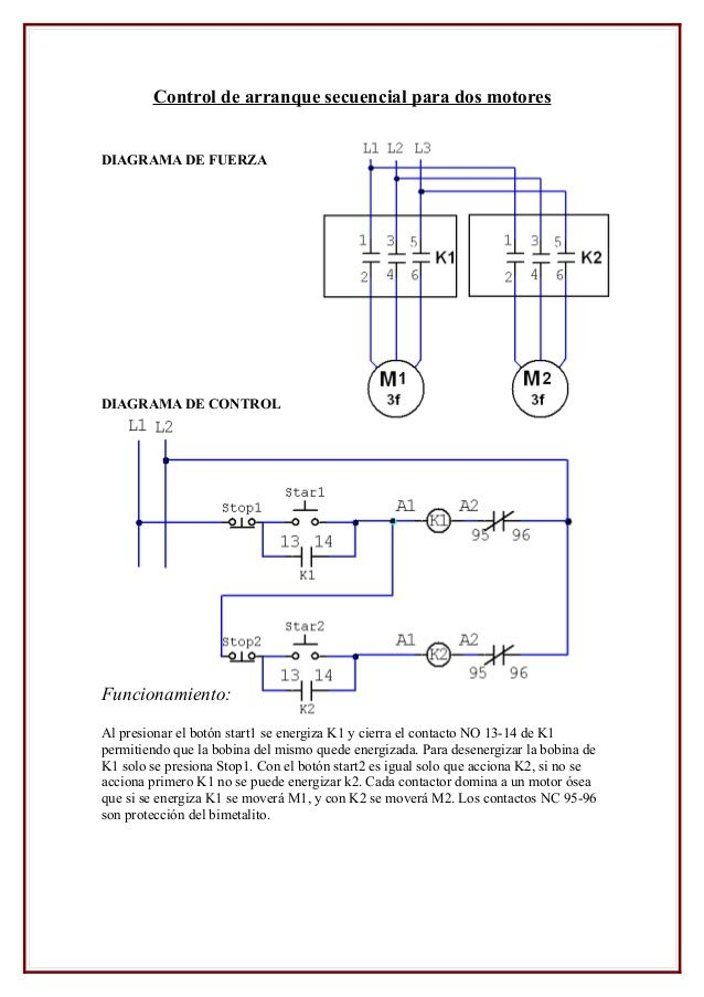 Diagrama de control cascada jesus pinterest for Motor para cascada