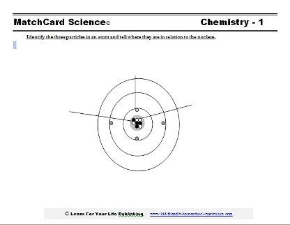 Model Of Atom Worksheets Chemistry And Homeschool