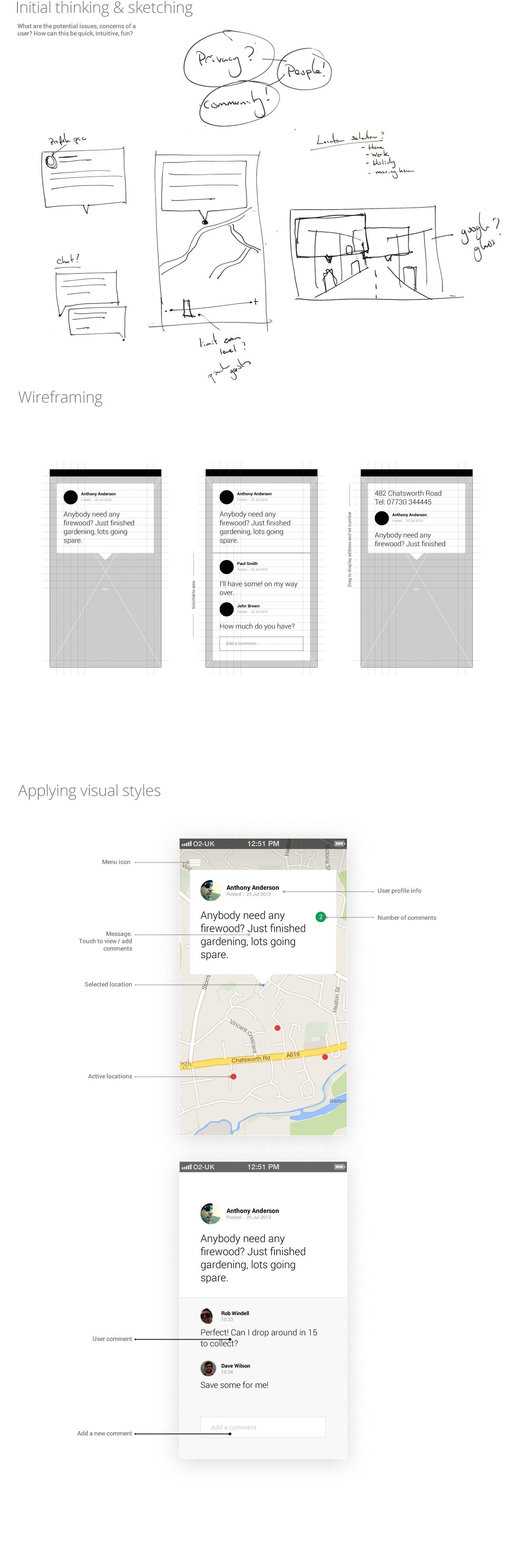 Excellent Example Of Ux Project Presentation  Portfolio Design