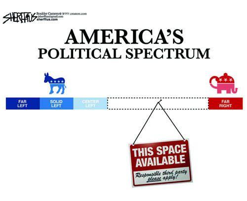 Conservatism in American Politics - Essay Example