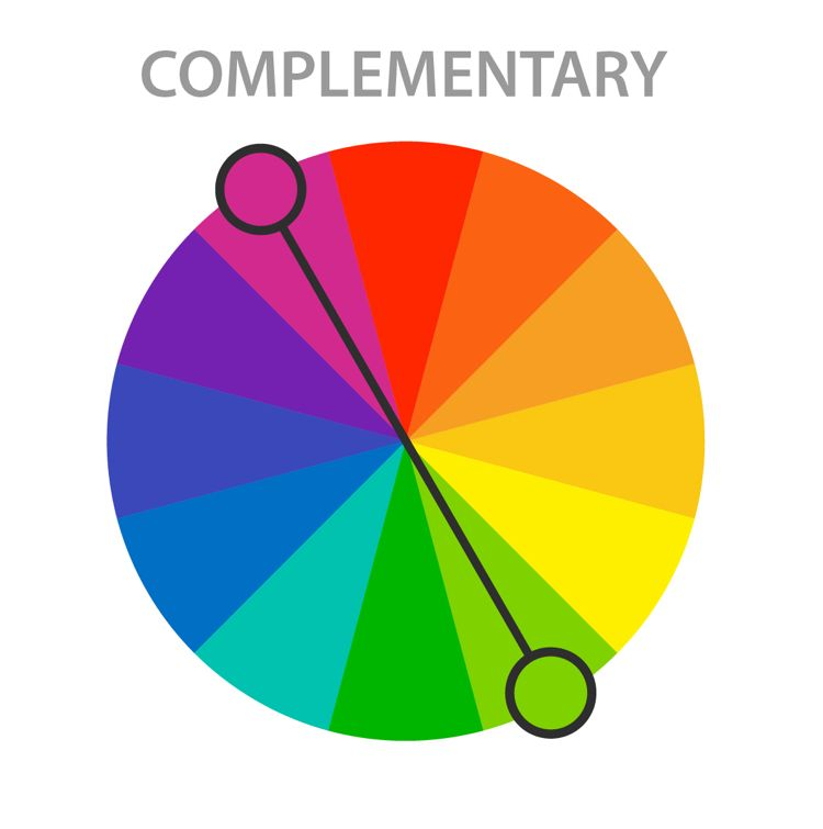 Color Harmony Complementary Color Scheme Color Theory Complimentary Color Scheme Complementary Colors