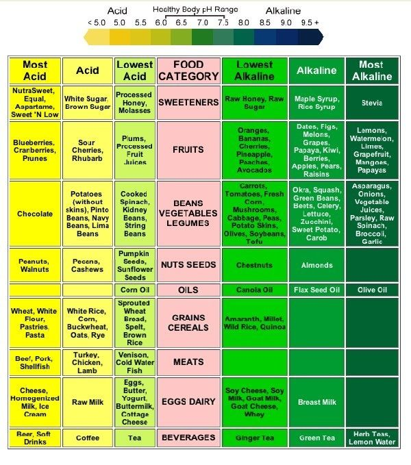 printable list of antitoxin foods to help guide to tell you - potassium rich foods chart