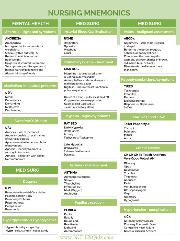 Image Result For Emt Assessment Cheat Sheet  Nursing School