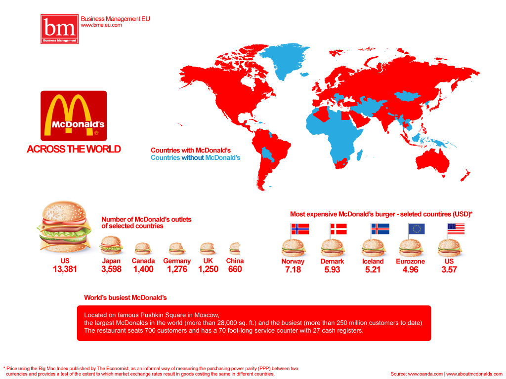 to geographers the spread of mcdonalds around the world represents