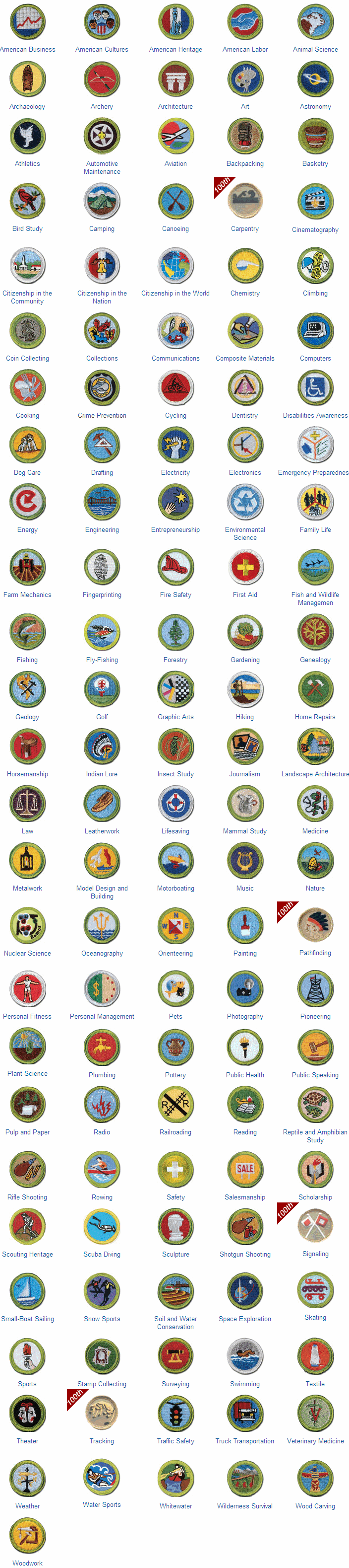 worksheet Snow Sports Merit Badge Worksheet list of merit badges 2010 great collection and names names