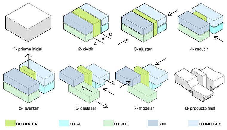 Esquemas De Circulacion Arquitectura Buscar Con Google
