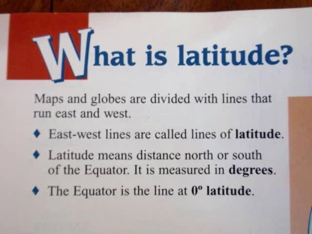 A little tutorial on what latitude and longitude are, and how to find them on a map!