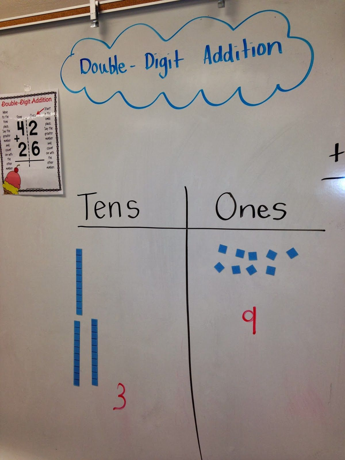 2 Digit Addition Without Re Grouping