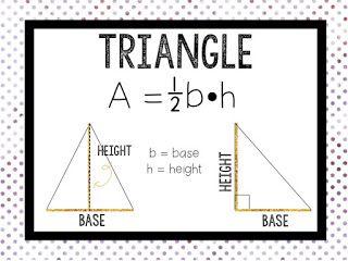 High School Special Education Math Teacher Blog for Ideas