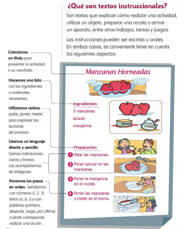 Texto Instruccional La Receta Language Journal Bullet Journal