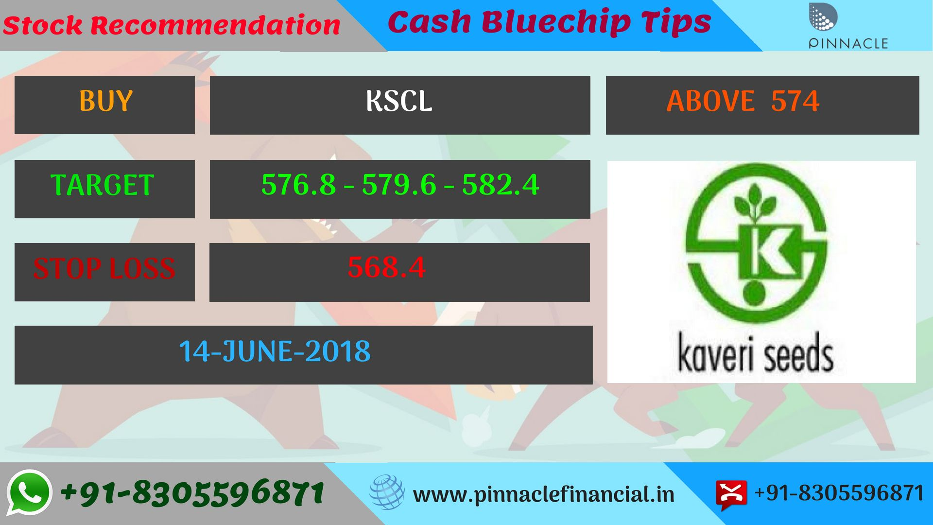 Stock Recommendation Commoditytips Intradaycalls Sharemarketips Beststockadvisory India Freecommoditytips Stocktips Mcxc Investing Tips Marketing