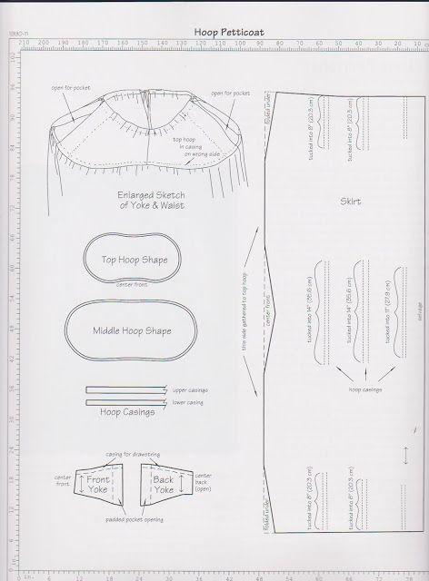HandBound: Panniers and Petticoats!