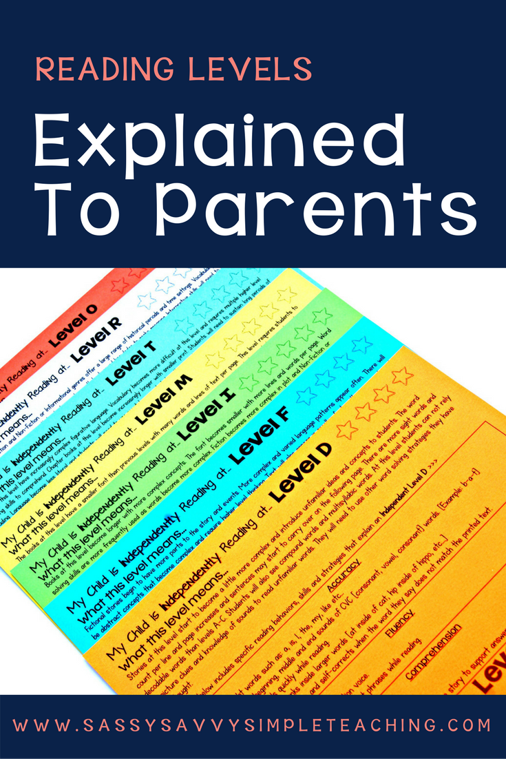 Reading levels explained for parents reading levels parents and preparing for another year of reading level assessments do you always conference with parents about their childs progress the reading level letters cover madrichimfo Choice Image