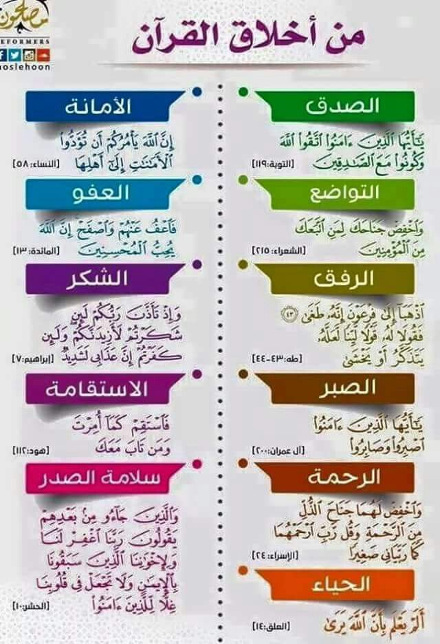 Pin By M M On Islam In Words Learn Quran Quran Islam Beliefs