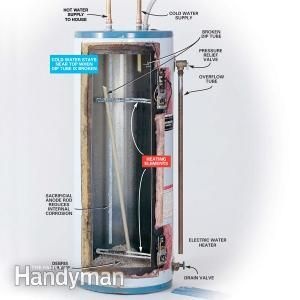 How To Repair Or Replace Defective Water Heater Dip Tubes Water Heater Repair Hot Water Heater Repair Heater Repair