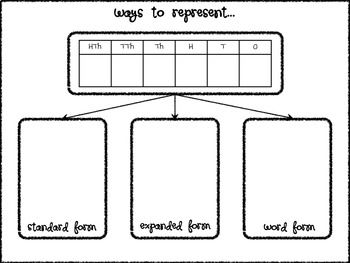 Here S A Set Pages That Includes A Place Value Graphic Organizer