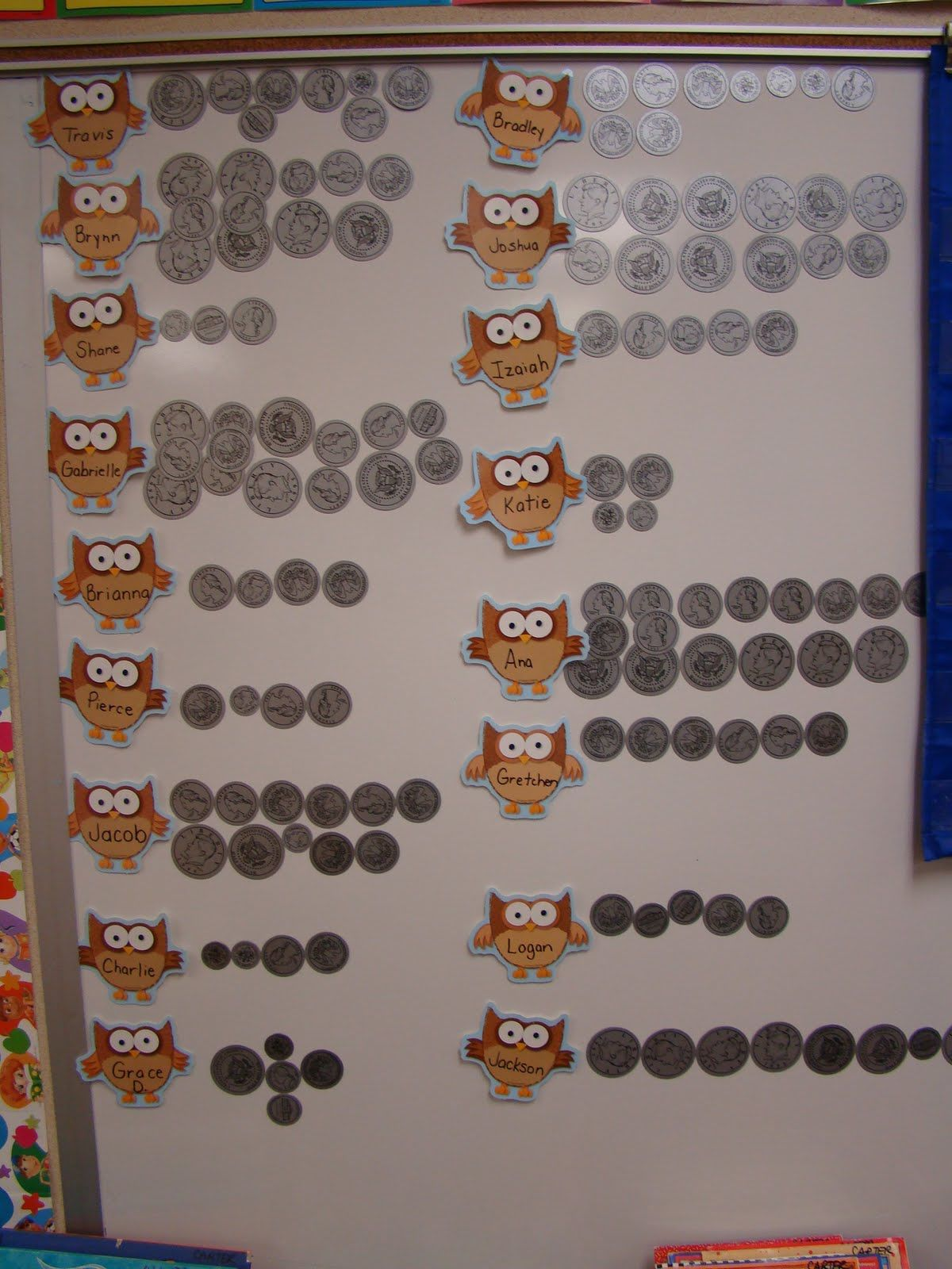 Pbis Idea Children Earn Money For Desired Bxs And Can