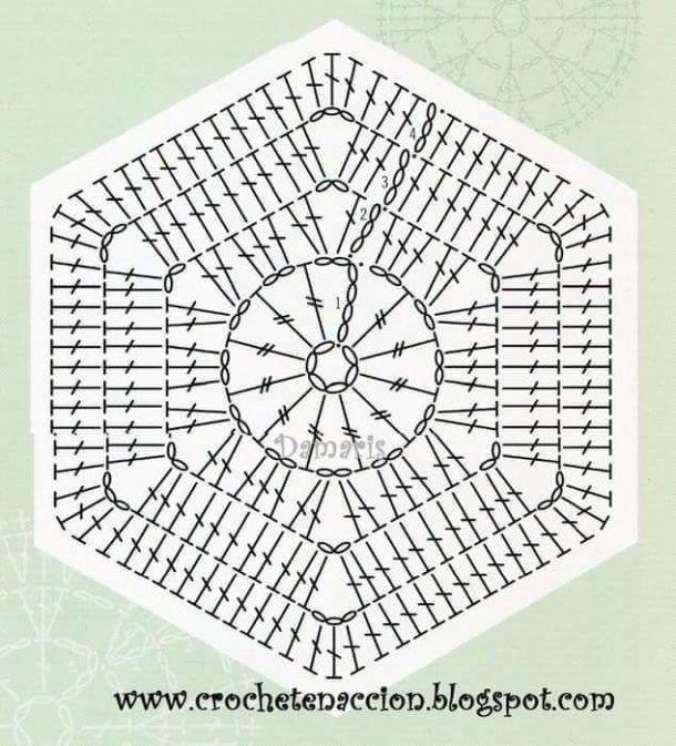 wp-1484292224836.jpeg   crochet   Pinterest   Patrones, Ganchillo y ...