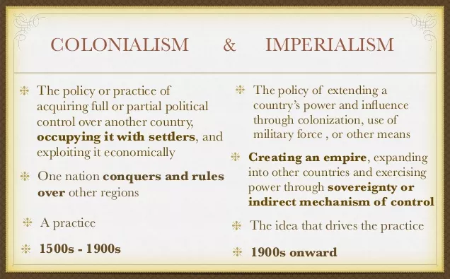 Colonialism Vs Imperialism Ap Human Geography Human Geography