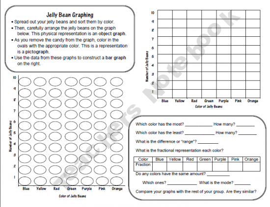 Jelly Bean Graphing Lesson and Worksheet, instead of jelly ...