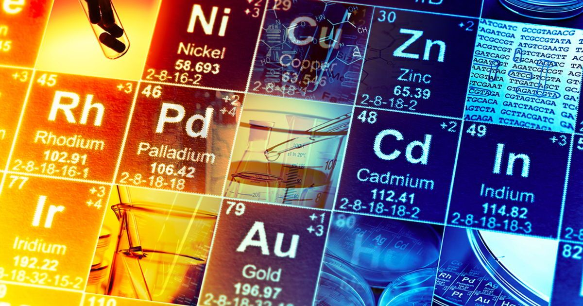 Which letter does not appear on the periodic table trivia which letter does not appear on the periodic table urtaz Gallery