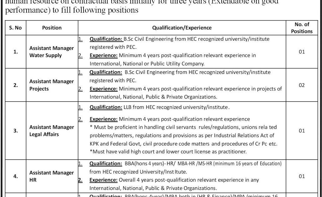 Redco International Jobs 2017 In Qatar For Supervisors Electrical - postal order form