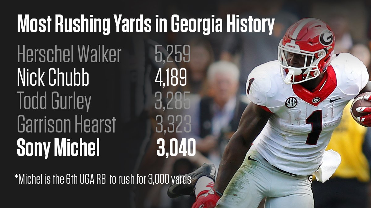 Pin By Jeff Rambo On Godawgs Georgia Bulldogs Kirby Smart Georgia History