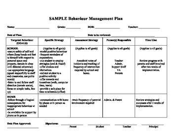 Behaviour Management Plan Behavior Management Plan Behaviour
