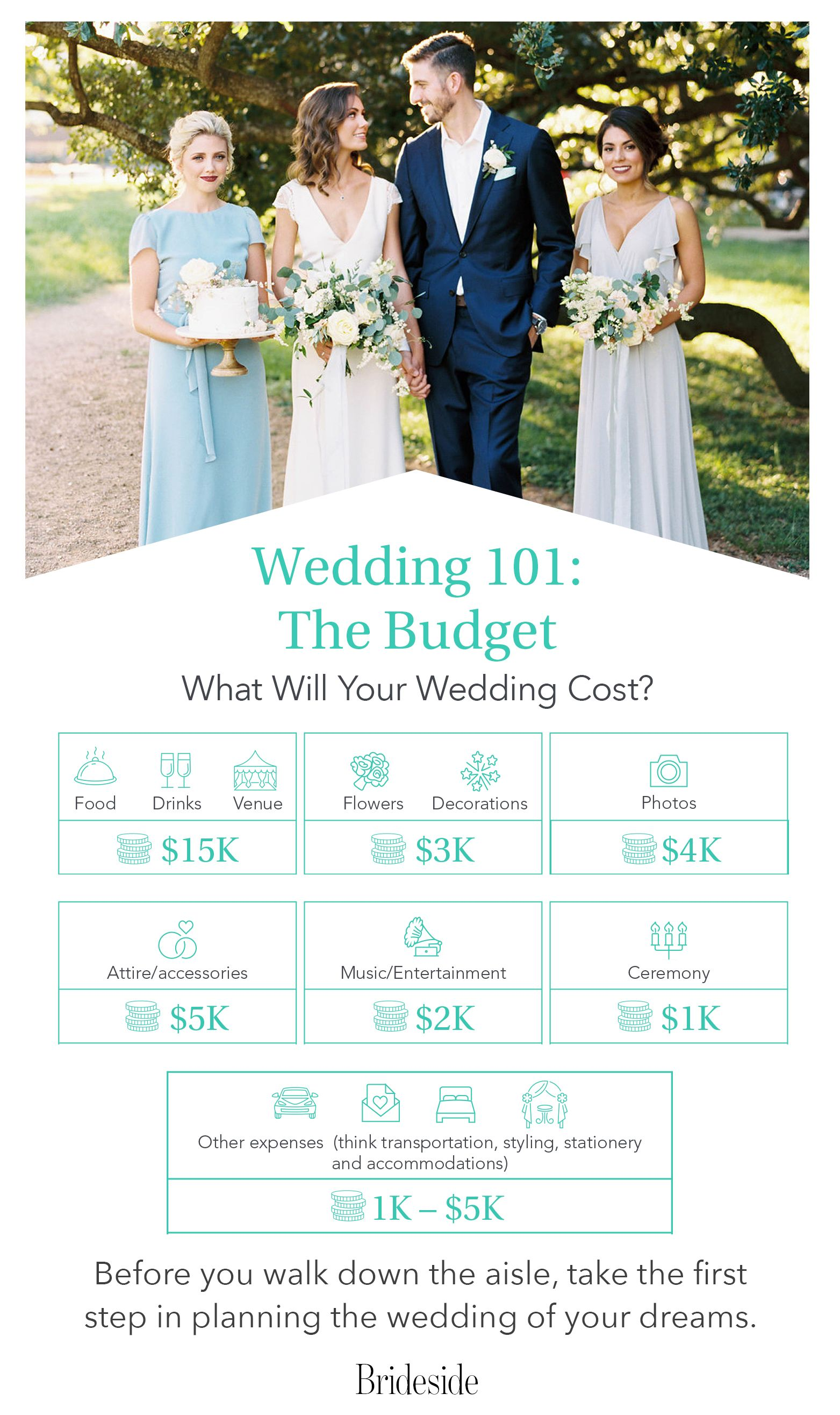 Wedding Budget Spreadsheet Save  With Our Free Excel Template