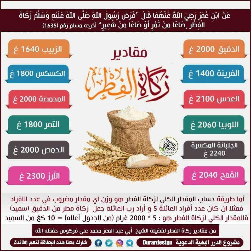 Pin By Nor Elhoda On رمضان مبارك Islamic Pictures Ramadan Ramadan Mubarak