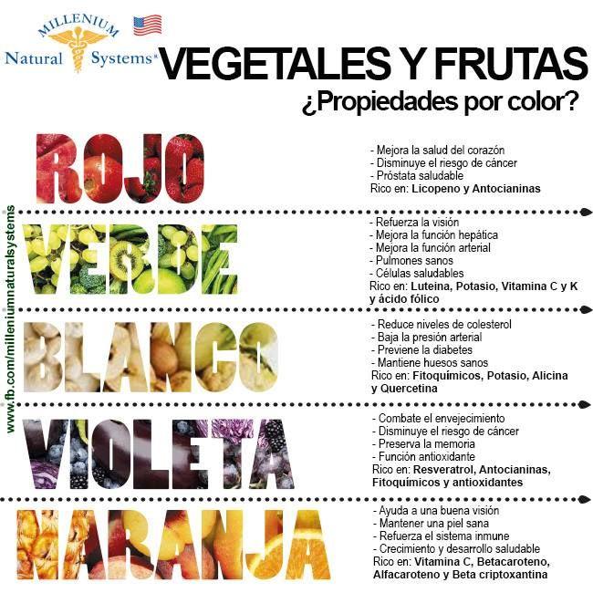 vitaminas para una próstata sana