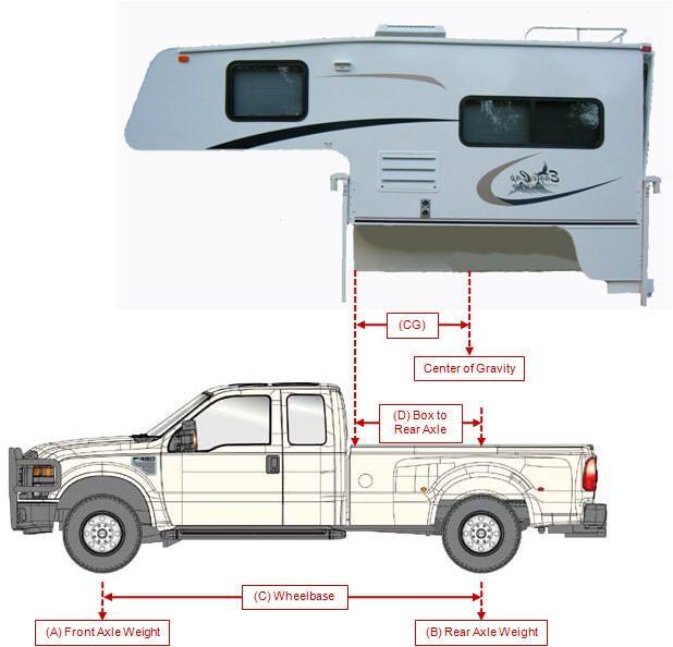 U Haul  Foot Truck King Bed