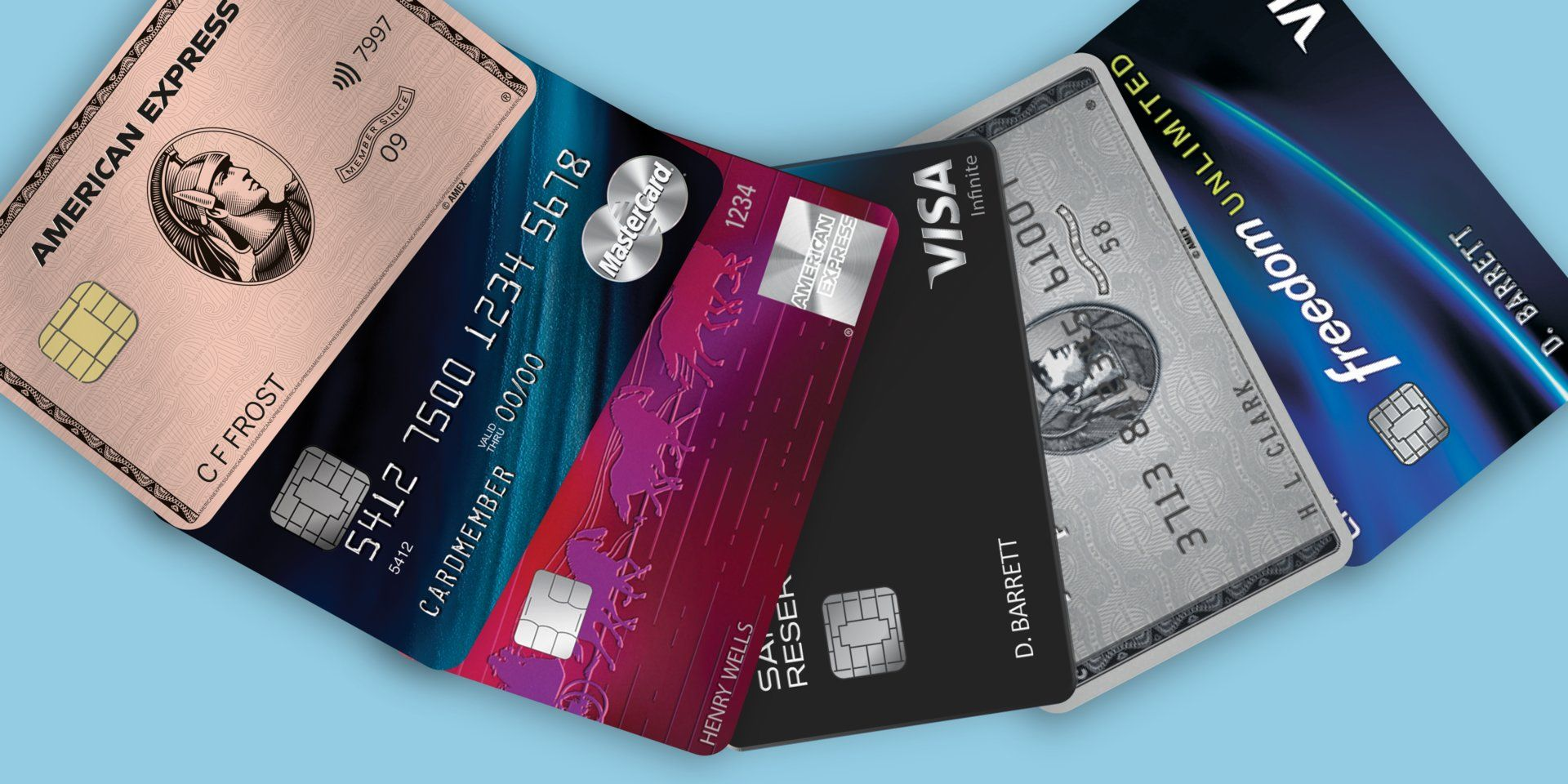 The Best Credit Card Offers In May 2021 Earn Points Miles Or Cash Back In 2021 Credit Card Deals Best Credit Card Offers Best Credit Cards