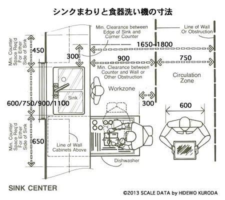 キッチンの寸法 インテリアデザインのスケッチ 図面 寸法 9坪ハウス