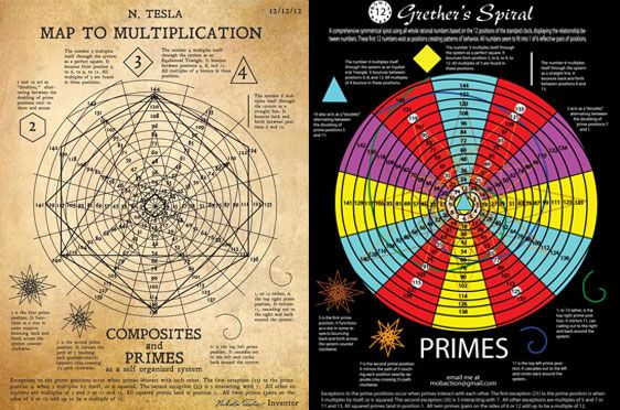 Hoaxing The 12x Spiral And Tesla How Very Interesting