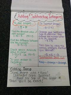 Mrs Math Geek 7th Grade Math Anchor Charts 7th Grade