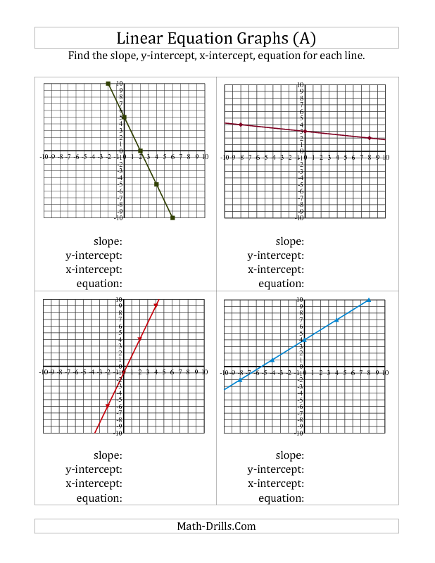 New 2013-01-21! Finding Slope, Intercepts and Equation from a Linear ...